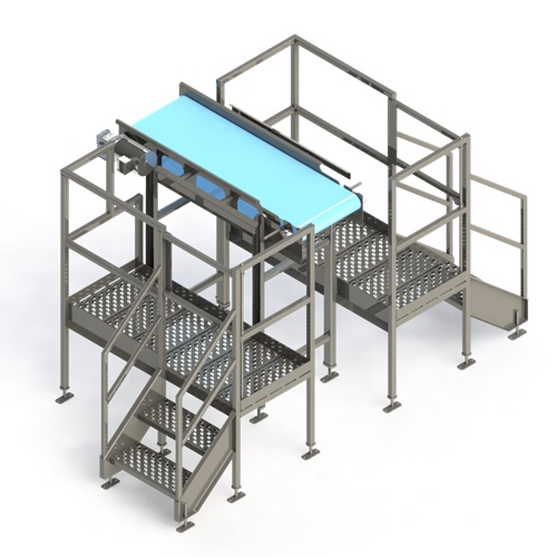 equipment platform food processing packaging industry